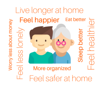 Benefits of Home Sharing